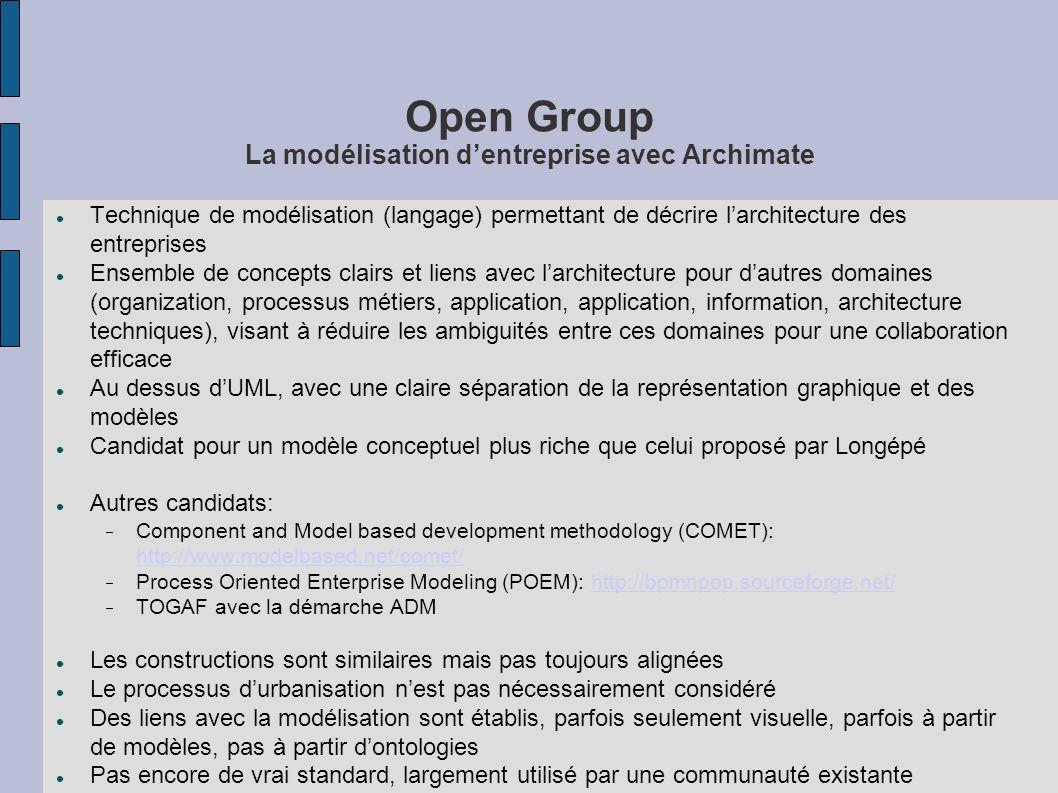 Open Group La modélisation d'entreprise avec Archimate