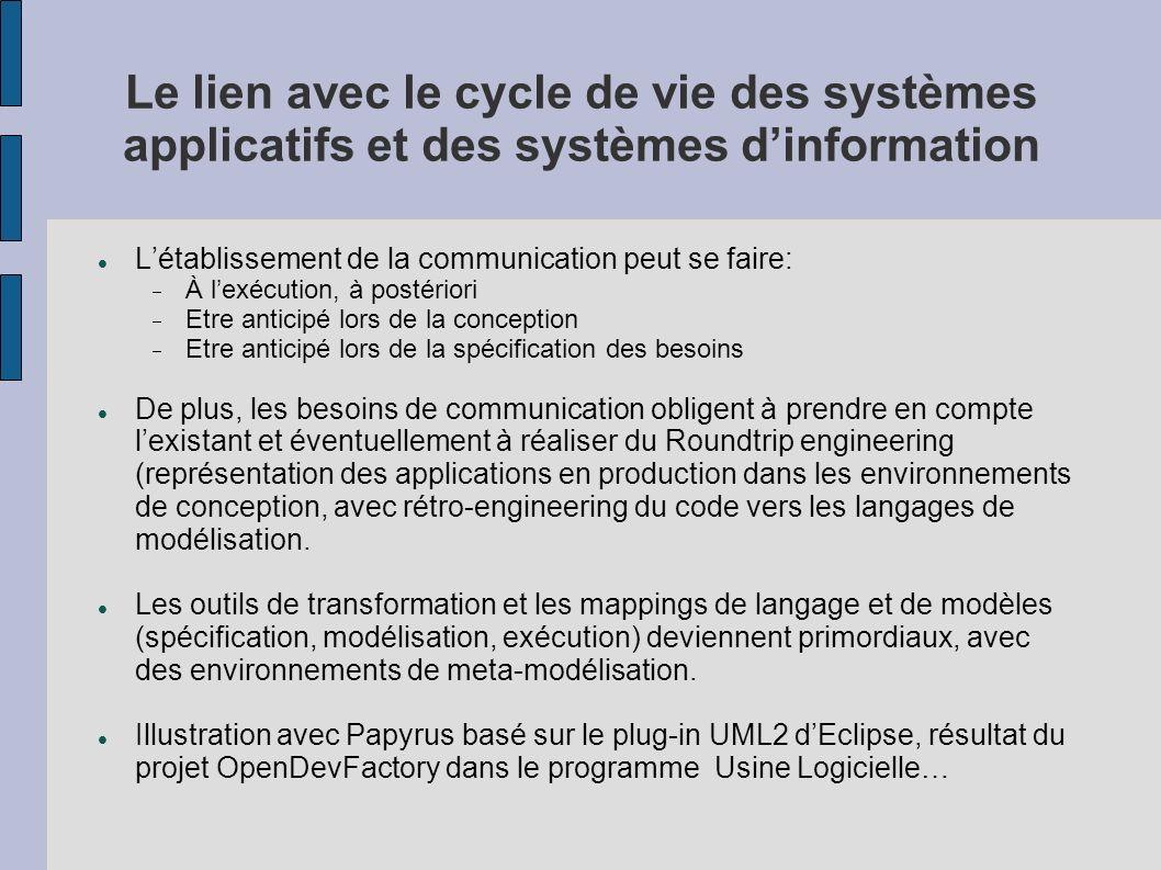 Le lien avec le cycle de vie des systèmes applicatifs et des systèmes d'information