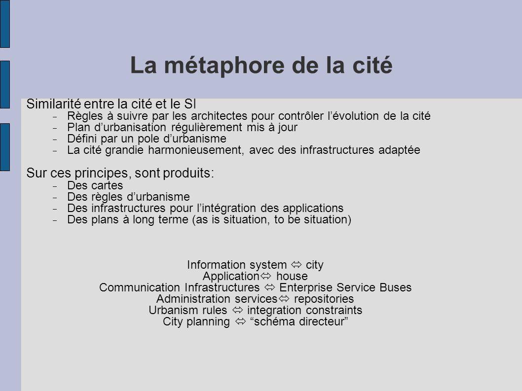 La métaphore de la cité Similarité entre la cité et le SI