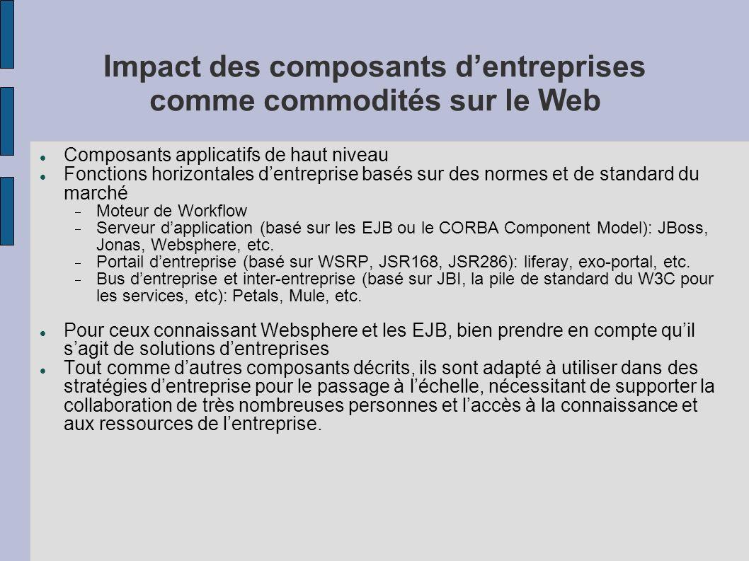 Impact des composants d'entreprises comme commodités sur le Web