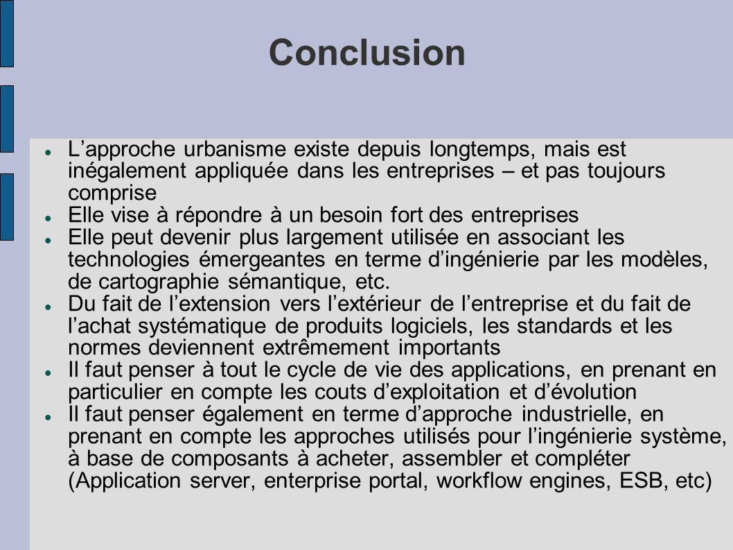 Conclusion L'approche urbanisme existe depuis longtemps, mais est inégalement appliquée dans les entreprises – et pas toujours comprise.
