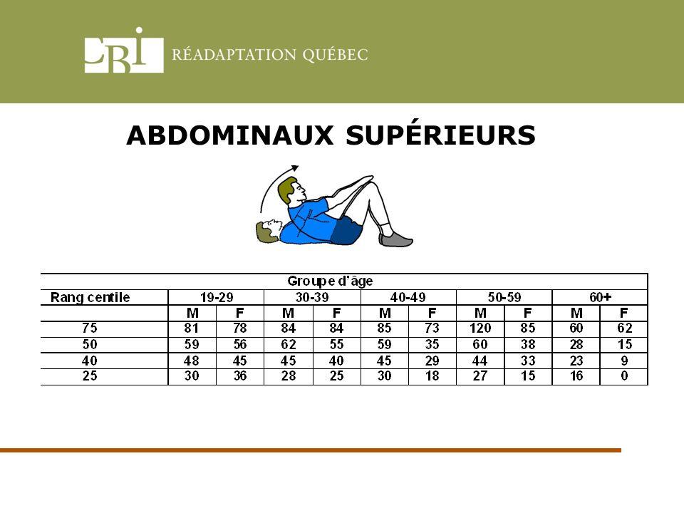 ABDOMINAUX SUPÉRIEURS