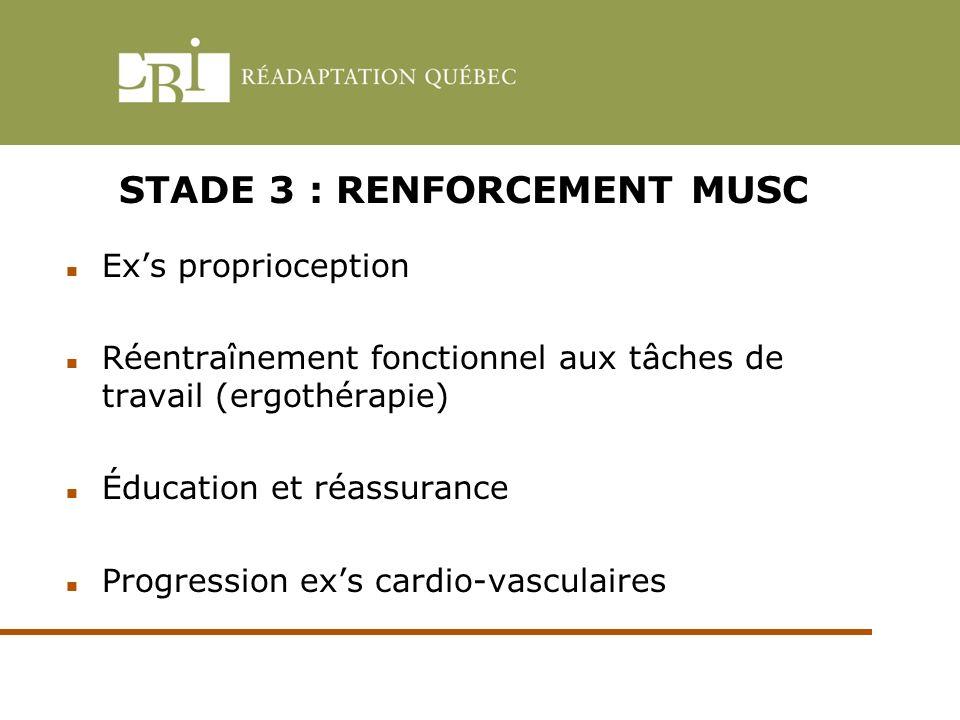 STADE 3 : RENFORCEMENT MUSC