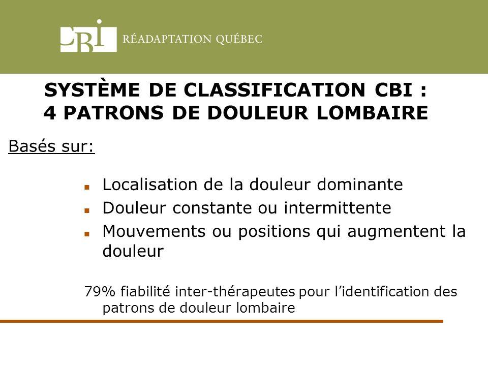 SYSTÈME DE CLASSIFICATION CBI : 4 PATRONS DE DOULEUR LOMBAIRE