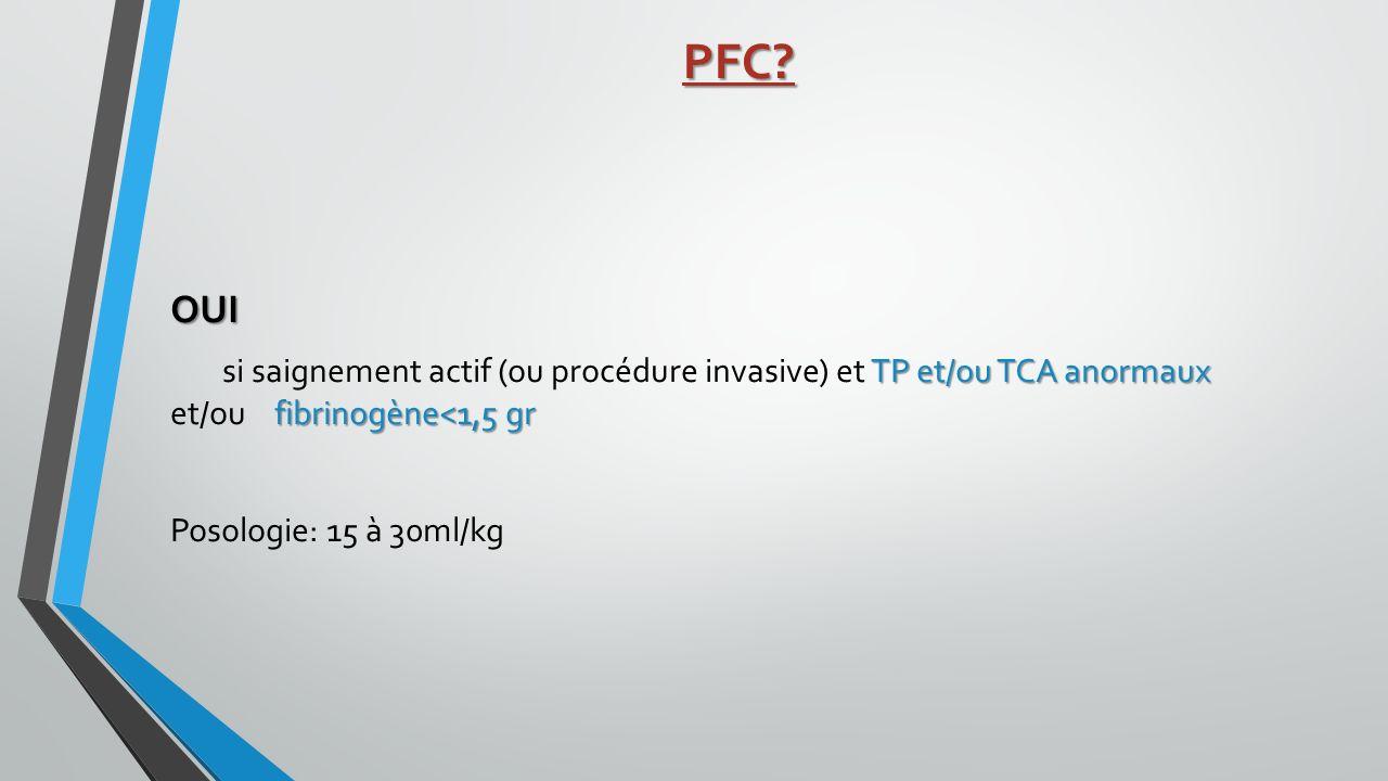 PFC OUI. si saignement actif (ou procédure invasive) et TP et/ou TCA anormaux et/ou fibrinogène<1,5 gr.