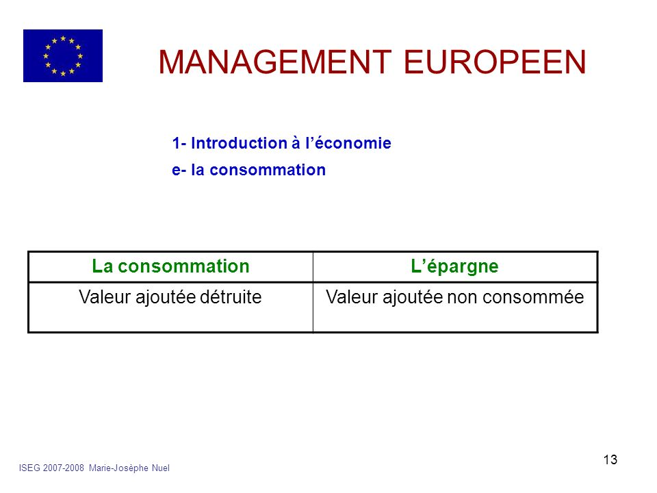 MANAGEMENT EUROPEEN 1- Introduction à l'économie La consommation