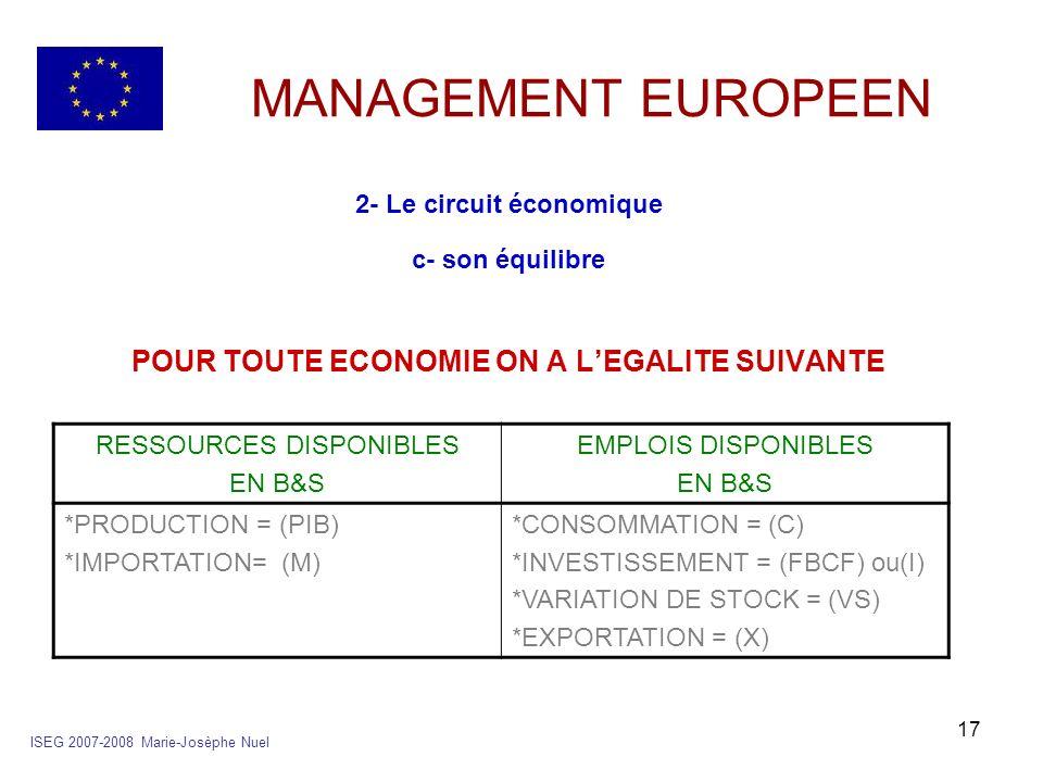 2- Le circuit économique POUR TOUTE ECONOMIE ON A L'EGALITE SUIVANTE
