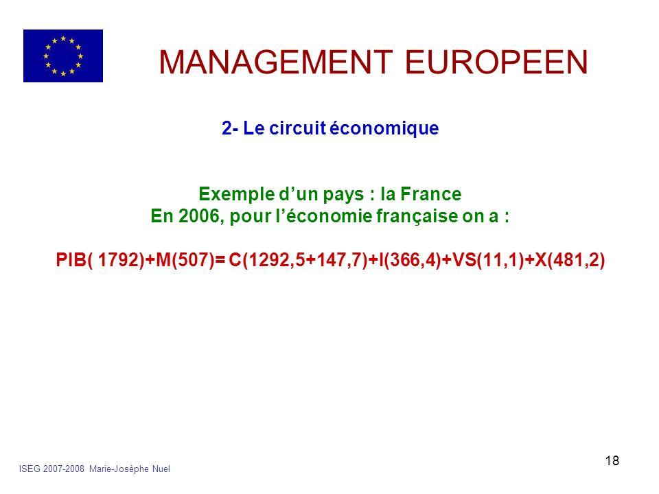 MANAGEMENT EUROPEEN 2- Le circuit économique