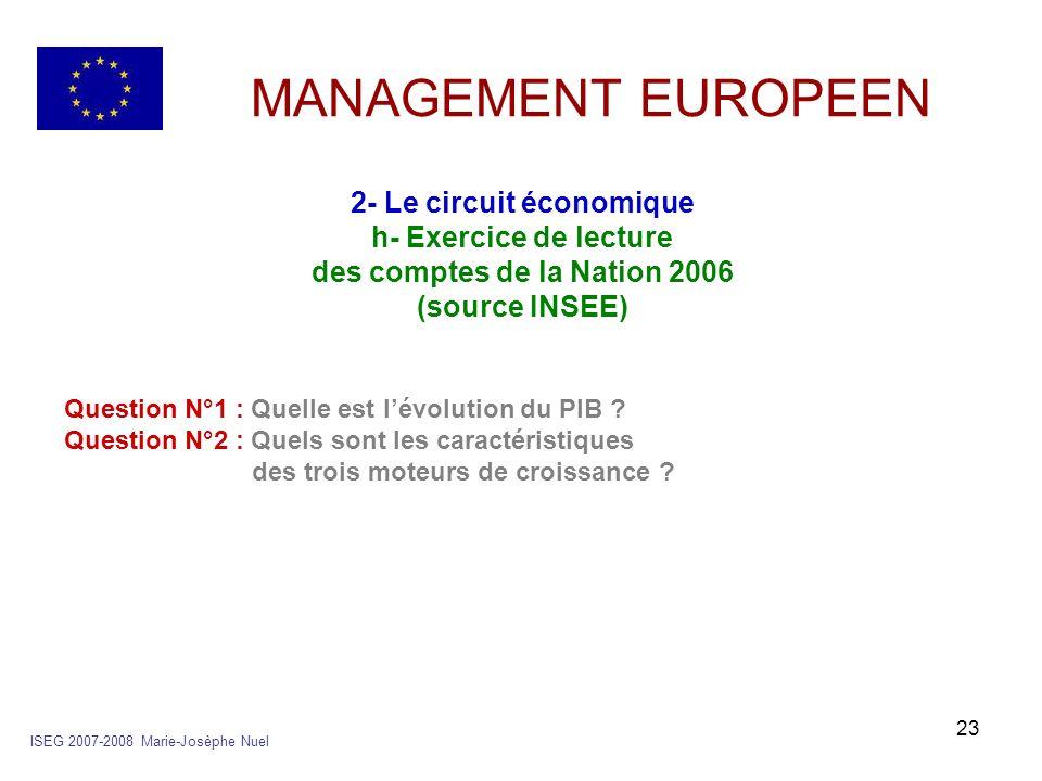 2- Le circuit économique des comptes de la Nation 2006