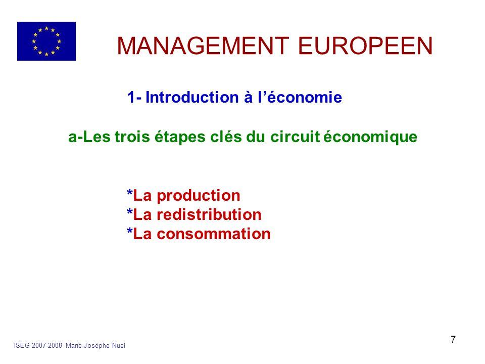 a-Les trois étapes clés du circuit économique