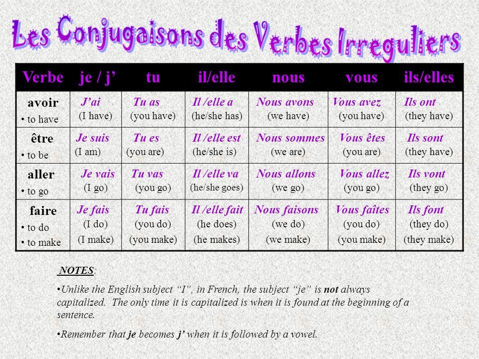 Les Conjugaisons des Verbes Irreguliers