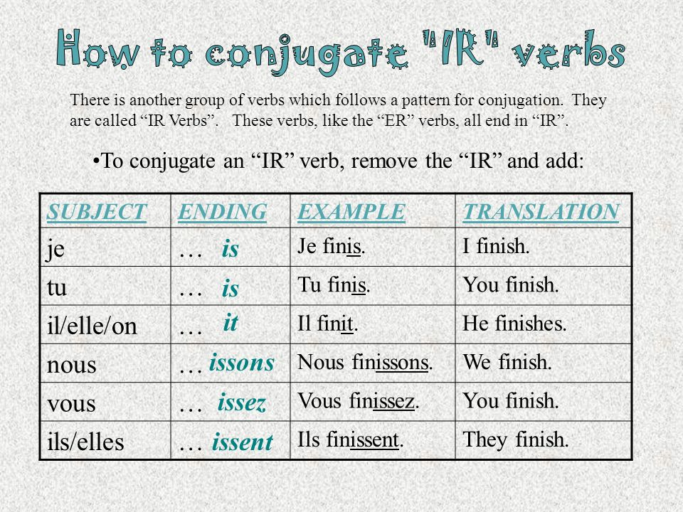 How to conjugate IR verbs