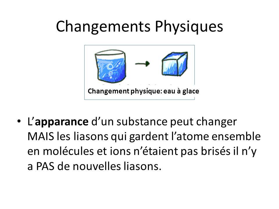 Changements Physiques