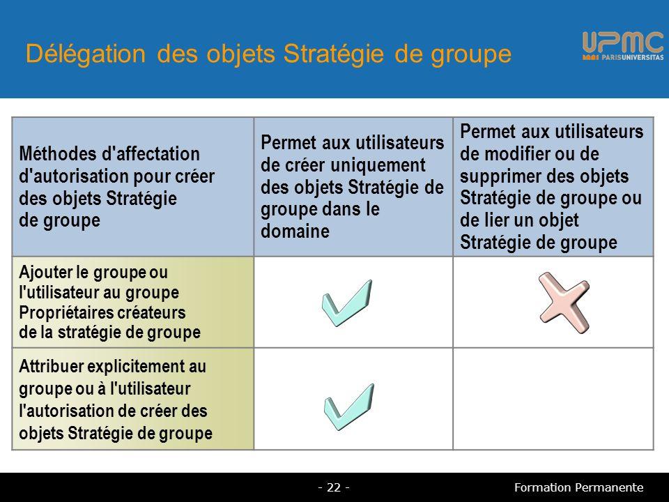 Délégation des objets Stratégie de groupe