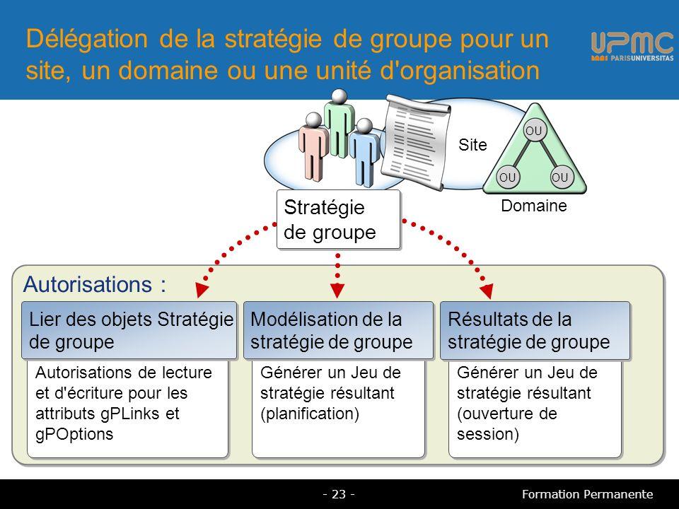 Délégation de la stratégie de groupe pour un site, un domaine ou une unité d organisation