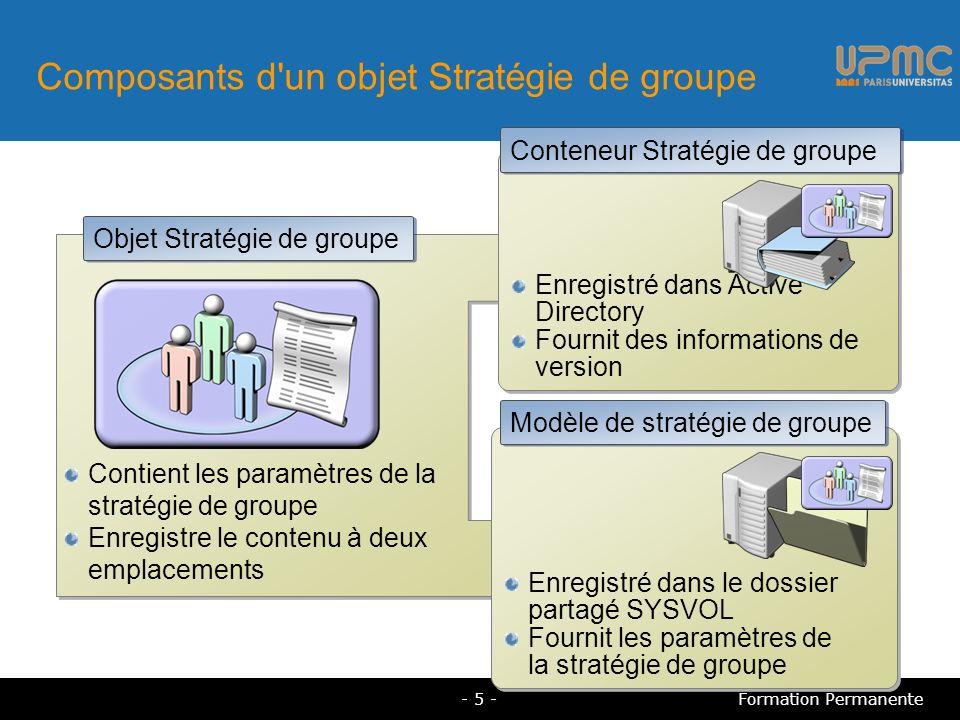 Composants d un objet Stratégie de groupe