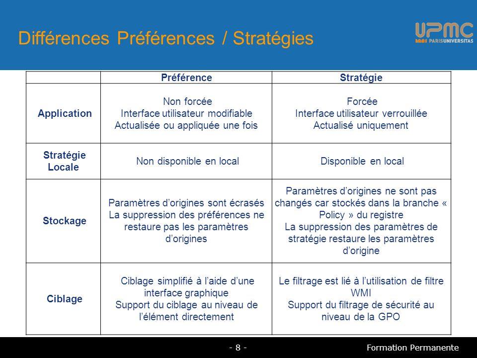 Différences Préférences / Stratégies