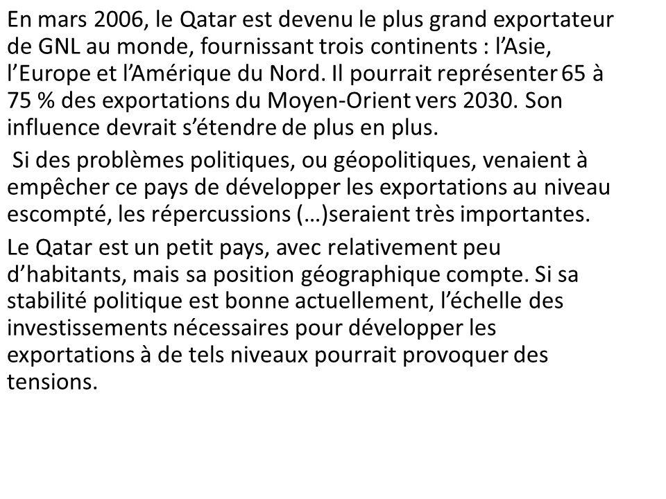 En mars 2006, le Qatar est devenu le plus grand exportateur de GNL au monde, fournissant trois continents : l'Asie, l'Europe et l'Amérique du Nord. Il pourrait représenter 65 à 75 % des exportations du Moyen-Orient vers 2030. Son influence devrait s'étendre de plus en plus.
