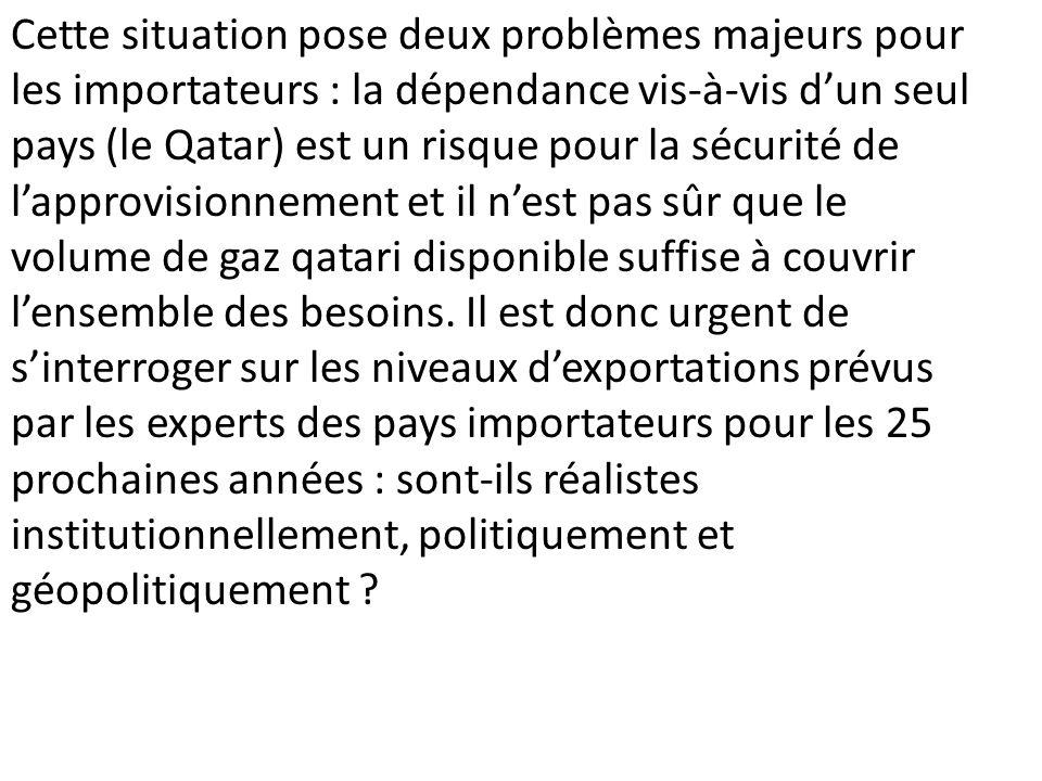 Cette situation pose deux problèmes majeurs pour les importateurs : la dépendance vis-à-vis d'un seul pays (le Qatar) est un risque pour la sécurité de l'approvisionnement et il n'est pas sûr que le volume de gaz qatari disponible suffise à couvrir l'ensemble des besoins.