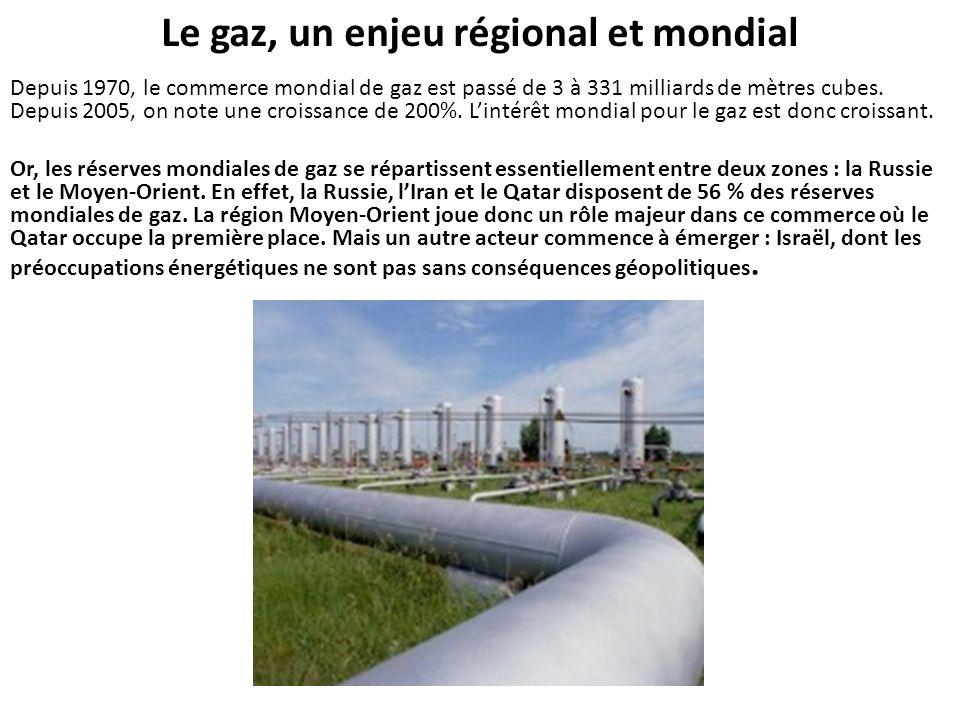 Le gaz, un enjeu régional et mondial