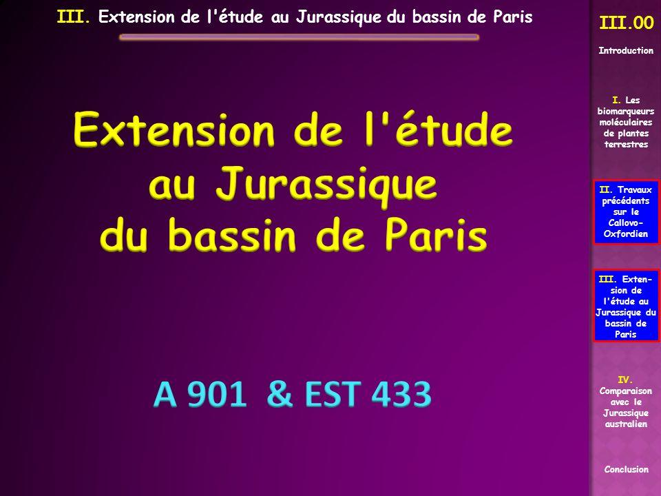 Extension de l étude au Jurassique du bassin de Paris