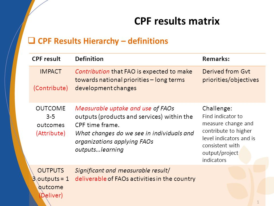 CPF results matrix CPF Results Hierarchy – definitions CPF result