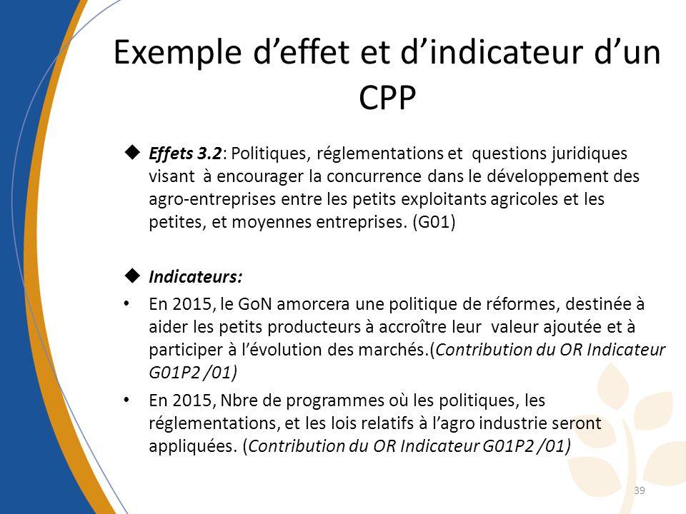 Exemple d'effet et d'indicateur d'un CPP