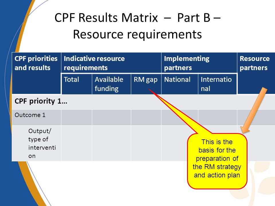 CPF Results Matrix – Part B – Resource requirements