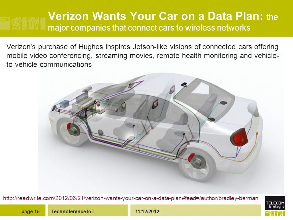 World's Biggest Sandbox for Wi-Fi Connected Cars: Big Data on Wheels