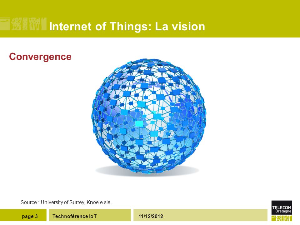Internet of Things: La vision