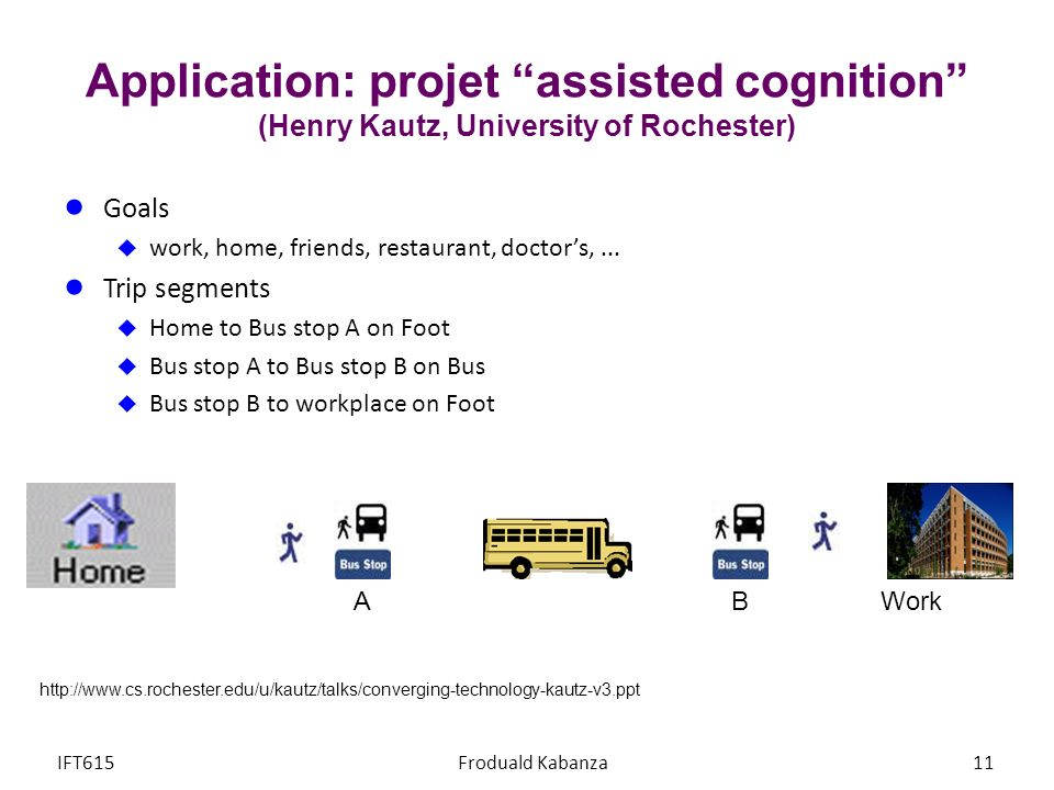 Application: projet assisted cognition (Henry Kautz, University of Rochester)