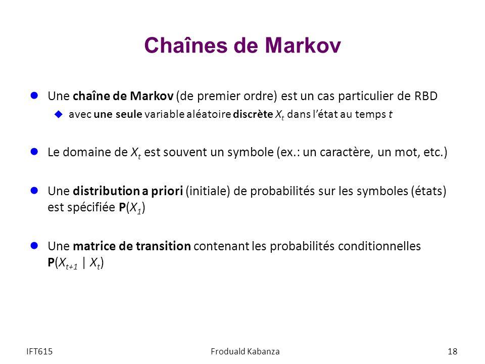 Chaînes de Markov Une chaîne de Markov (de premier ordre) est un cas particulier de RBD.