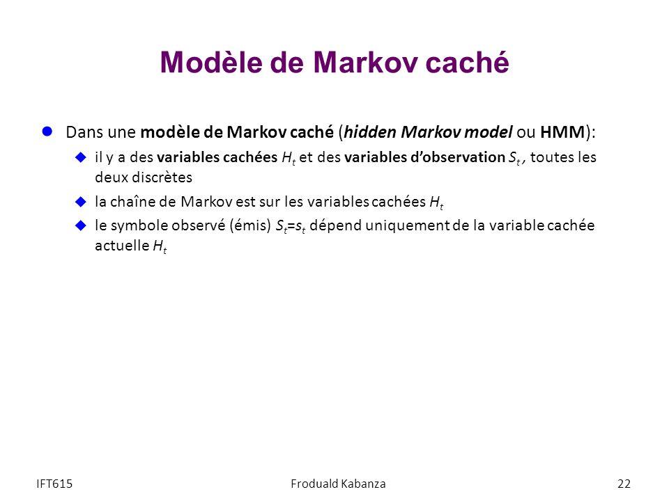 Modèle de Markov caché Dans une modèle de Markov caché (hidden Markov model ou HMM):