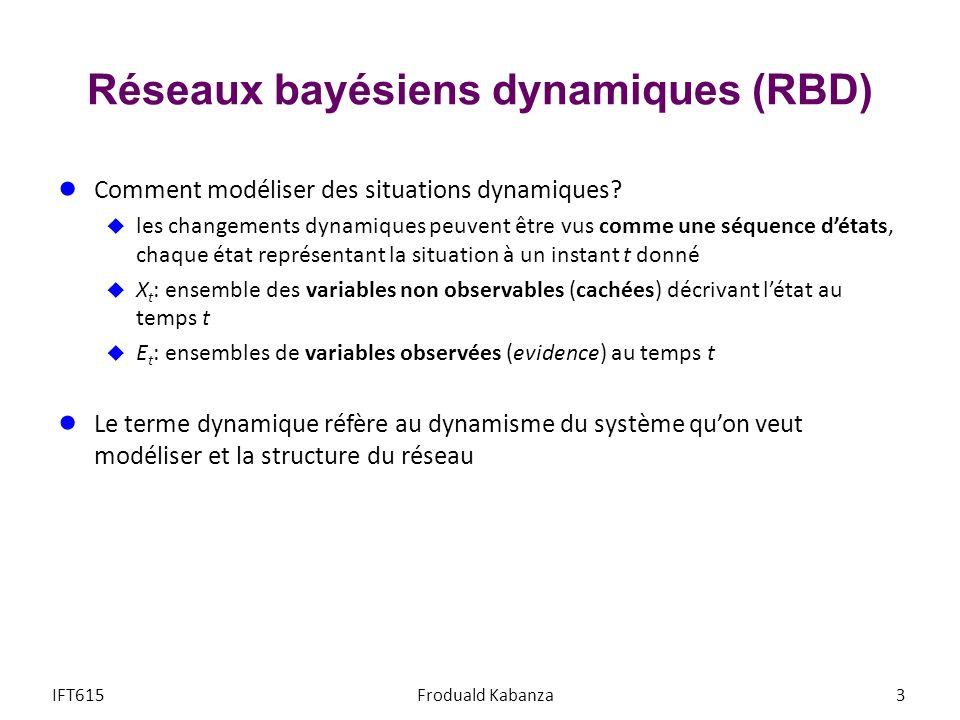Réseaux bayésiens dynamiques (RBD)