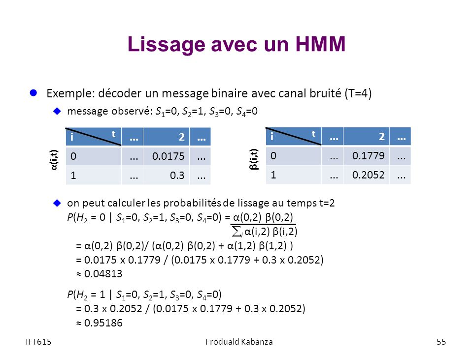 Lissage avec un HMM Exemple: décoder un message binaire avec canal bruité (T=4) message observé: S1=0, S2=1, S3=0, S4=0.