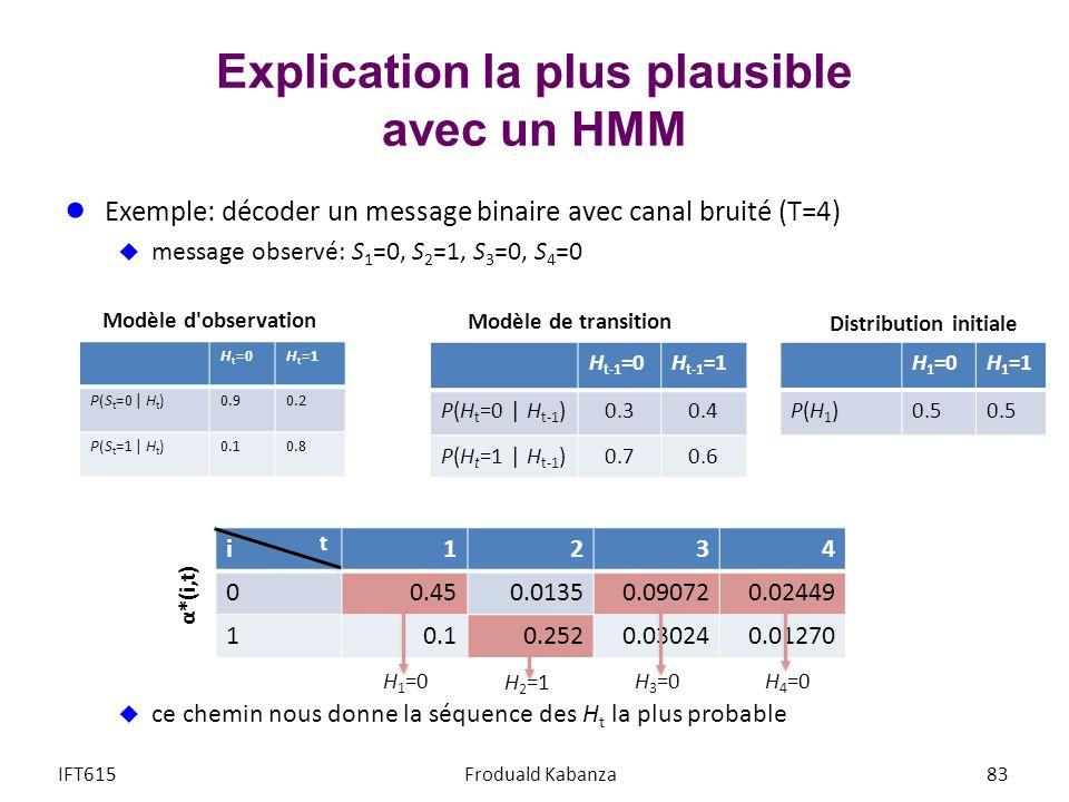 Explication la plus plausible avec un HMM