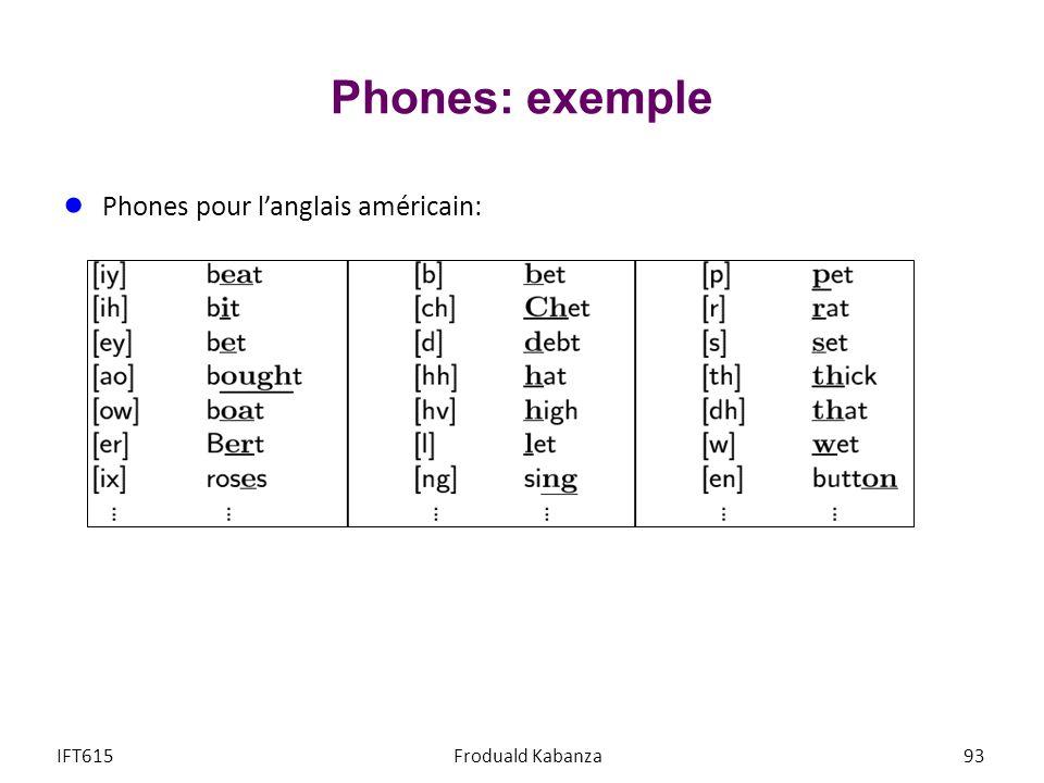 Phones: exemple Phones pour l'anglais américain: IFT615