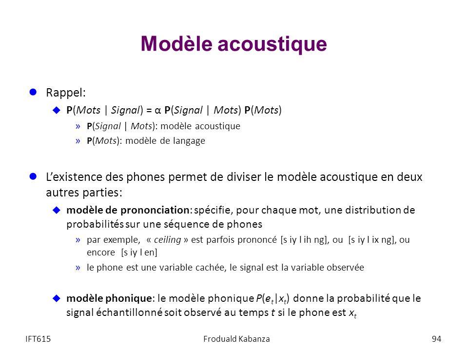 Modèle acoustique Rappel: