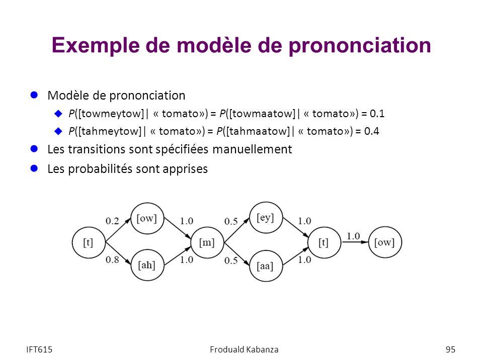 Exemple de modèle de prononciation
