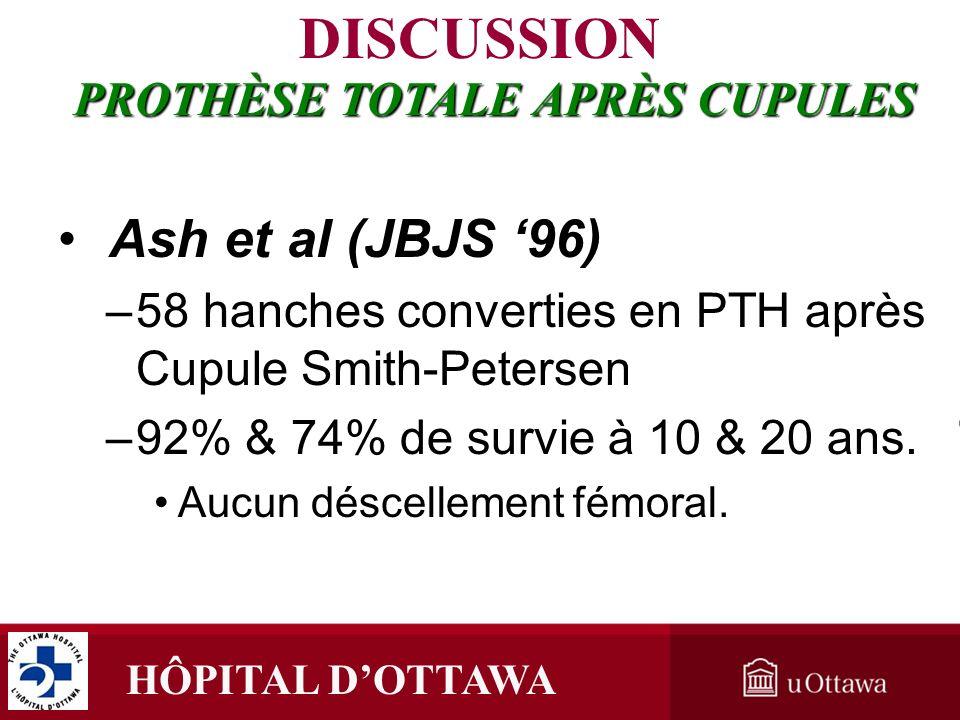 DISCUSSION Ash et al (JBJS '96) PROTHÈSE TOTALE APRÈS CUPULES