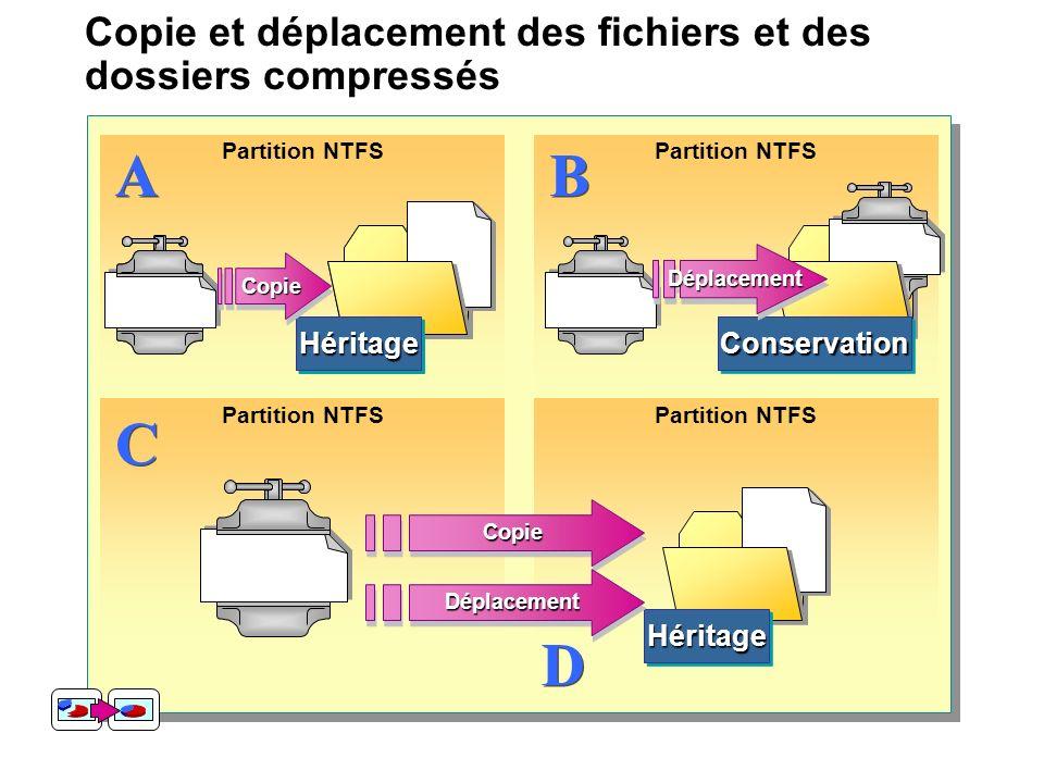 Copie et déplacement des fichiers et des dossiers compressés