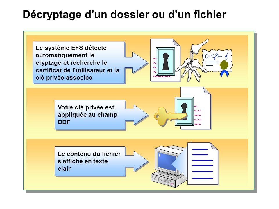 Décryptage d un dossier ou d un fichier