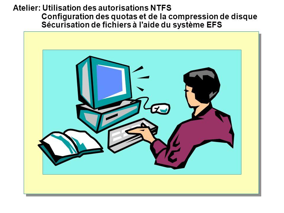 Atelier: Utilisation des autorisations NTFS