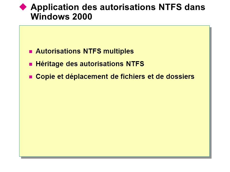 Application des autorisations NTFS dans Windows 2000