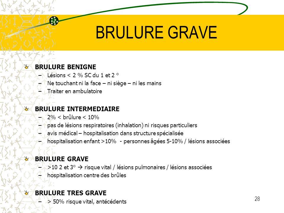 BRULURE GRAVE BRULURE BENIGNE BRULURE INTERMEDIAIRE BRULURE GRAVE