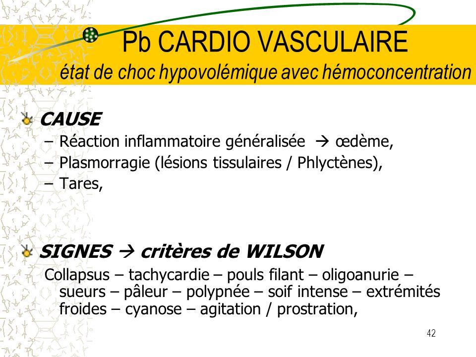 Pb CARDIO VASCULAIRE état de choc hypovolémique avec hémoconcentration