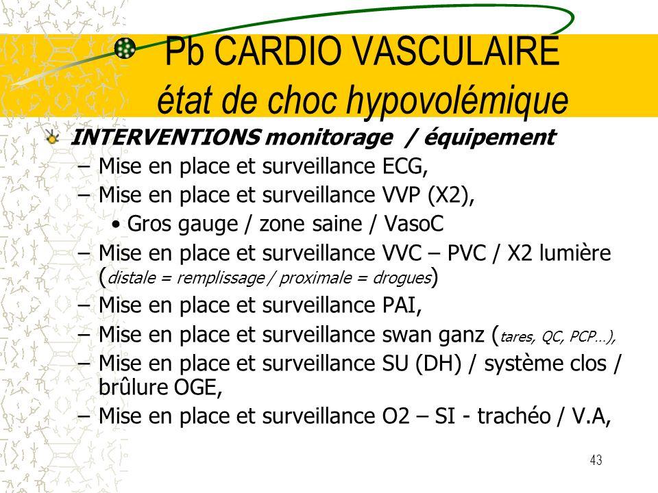 Pb CARDIO VASCULAIRE état de choc hypovolémique