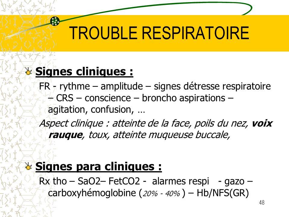TROUBLE RESPIRATOIRE Signes cliniques : Signes para cliniques :