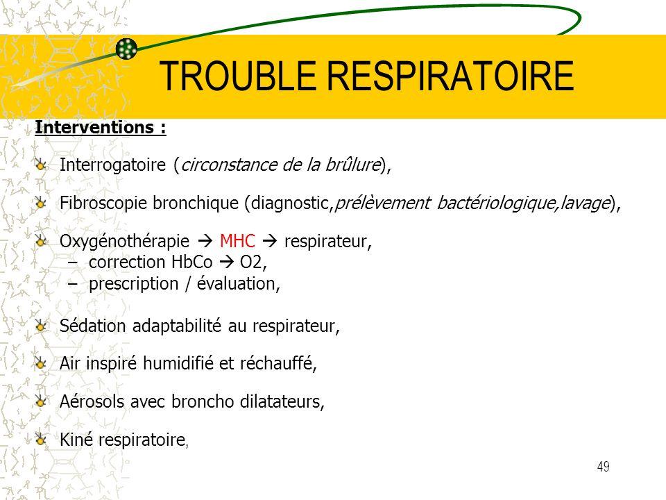 TROUBLE RESPIRATOIRE Interventions :