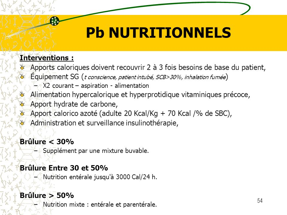 Pb NUTRITIONNELS Interventions :